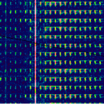 spectral display feedback waterfall